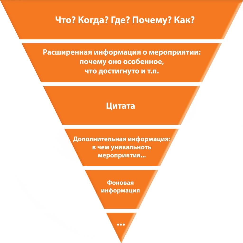 пирамида пресс-релиз